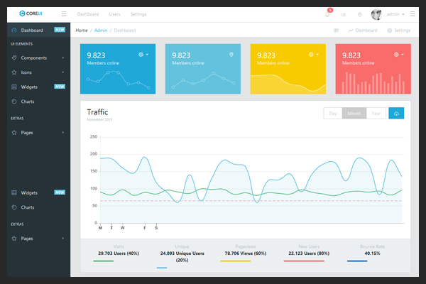 CoreUI Free Bootstrap Admin Template RTL
